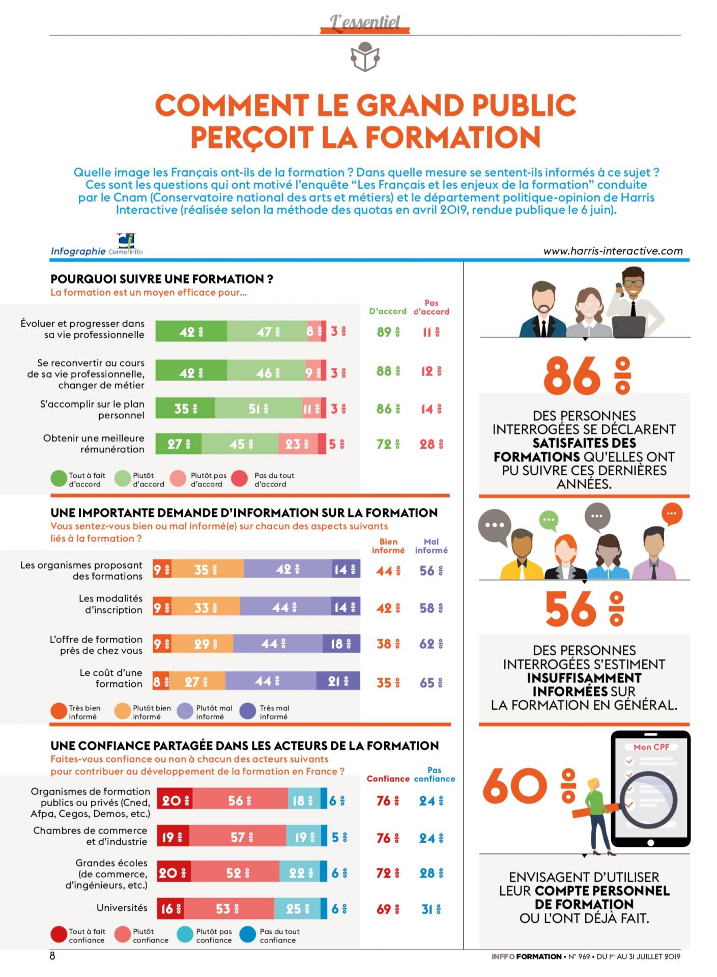 If 969 infographie grand public et formation 1